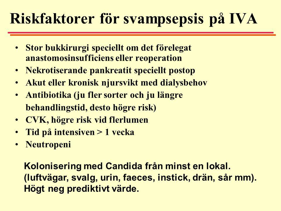 Riskfaktorer för svampsepsis på IVA Stor bukkirurgi speciellt om det förelegat anastomosinsufficiens eller reoperation Nekrotiserande pankreatit speci