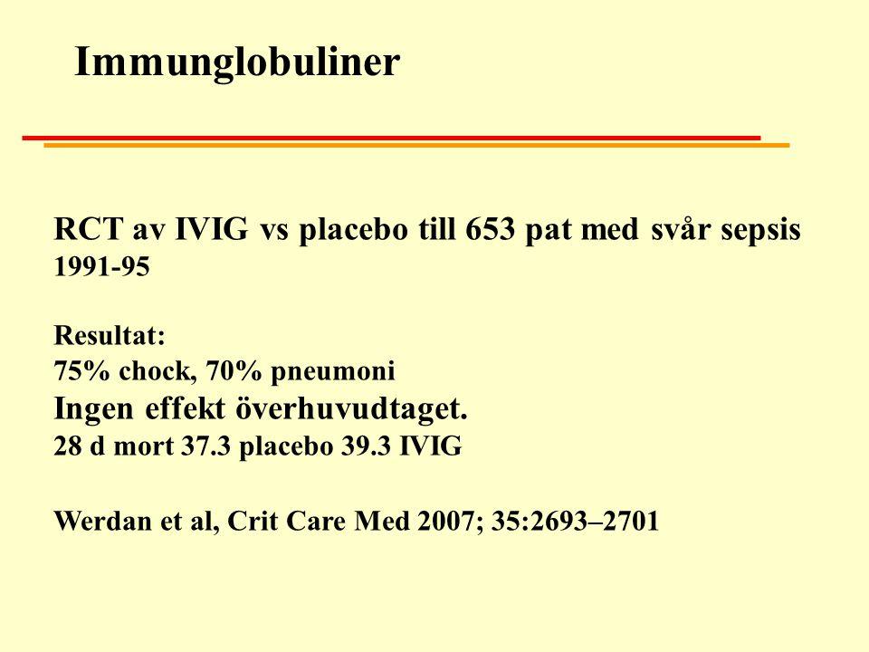 Retrospektiv kontrollerad studie av IVIG vid STSS (Kaul et al Clin Inf Dis 1999;28:800) 21 cases & 32 controls APACHE II score 25 IVIG (mediandos 2g/kg), Klindamycin + Pc IVIG kontroll p 7 d överlevn19/21(90%) 16/32(50%)<0.01 30 d överlevn14/21(67%) 11/32(34%)0.02 Men: Mer klindamycin till IVIG: 20/21 vs 17/31 Till stor del historiska kontroller cases -95, contr 92-95