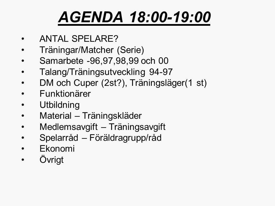 AGENDA 18:00-19:00 ANTAL SPELARE? Träningar/Matcher (Serie) Samarbete -96,97,98,99 och 00 Talang/Träningsutveckling 94-97 DM och Cuper (2st?), Träning
