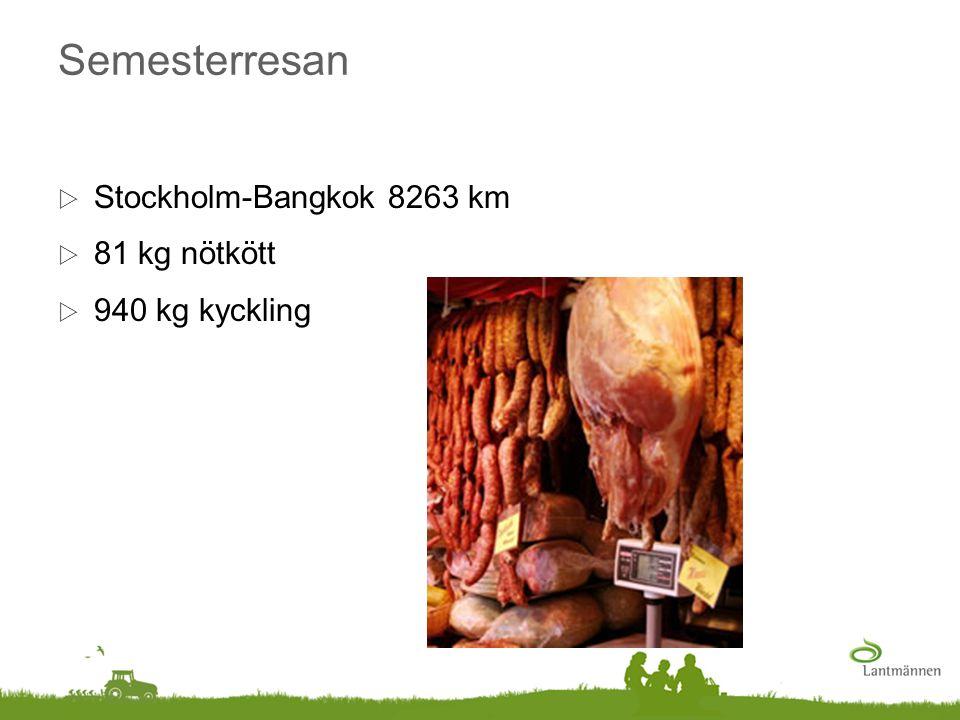 Semesterresan  Stockholm-Bangkok 8263 km  81 kg nötkött  940 kg kyckling