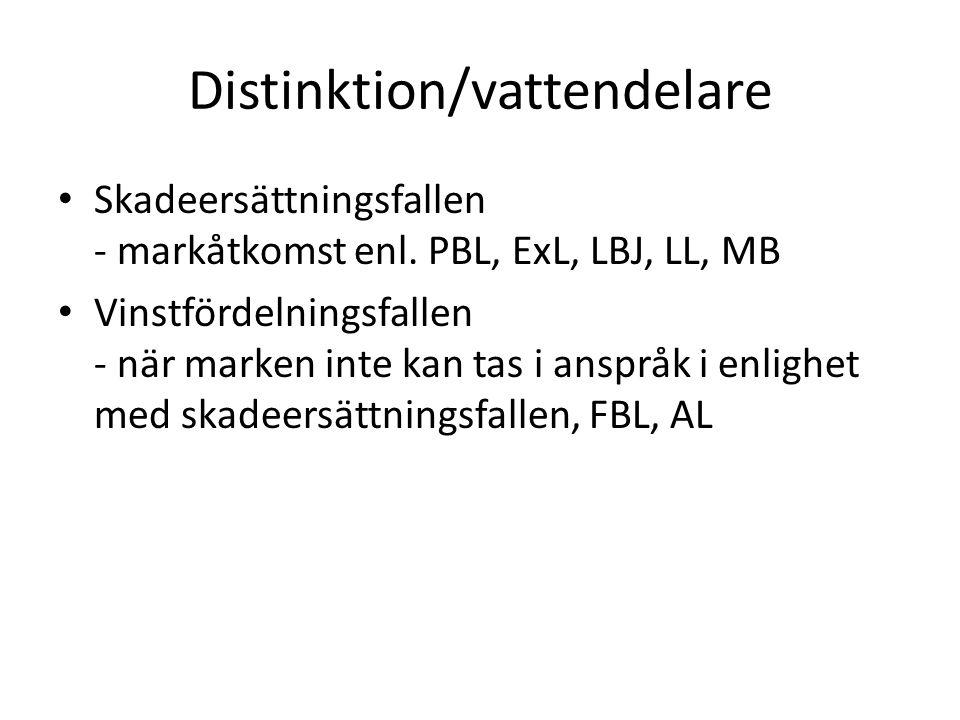 Distinktion/vattendelare Skadeersättningsfallen - markåtkomst enl. PBL, ExL, LBJ, LL, MB Vinstfördelningsfallen - när marken inte kan tas i anspråk i