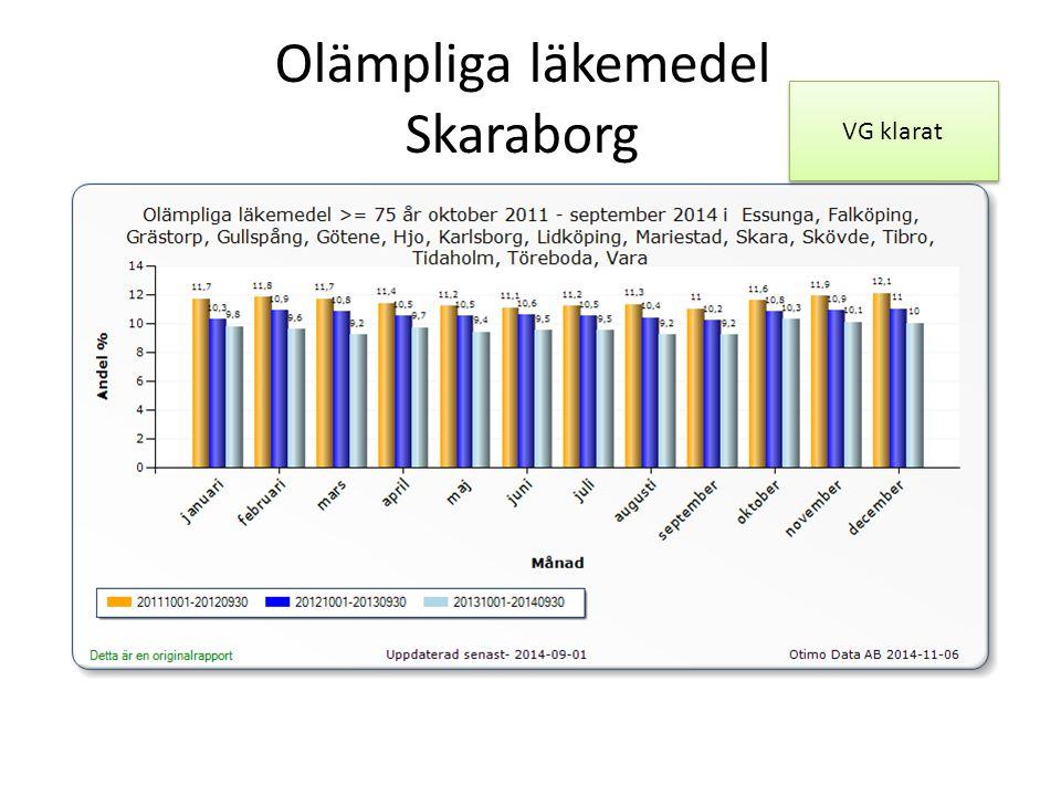 Olämpliga läkemedel Skaraborg VG klarat