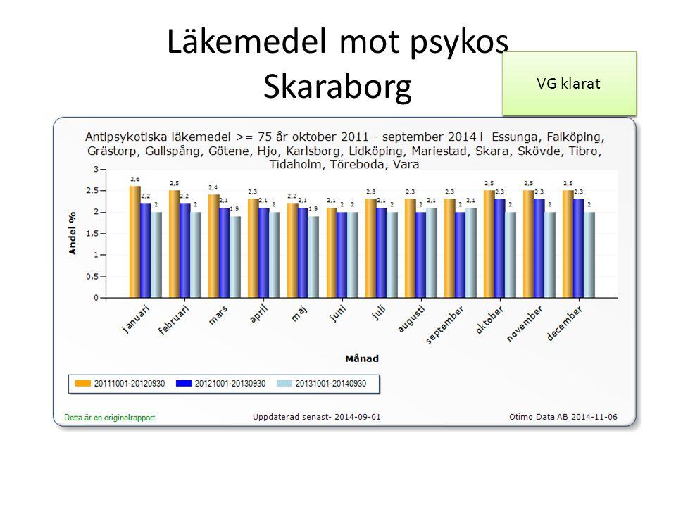 Läkemedel mot psykos Skaraborg VG ej klarat VG klarat