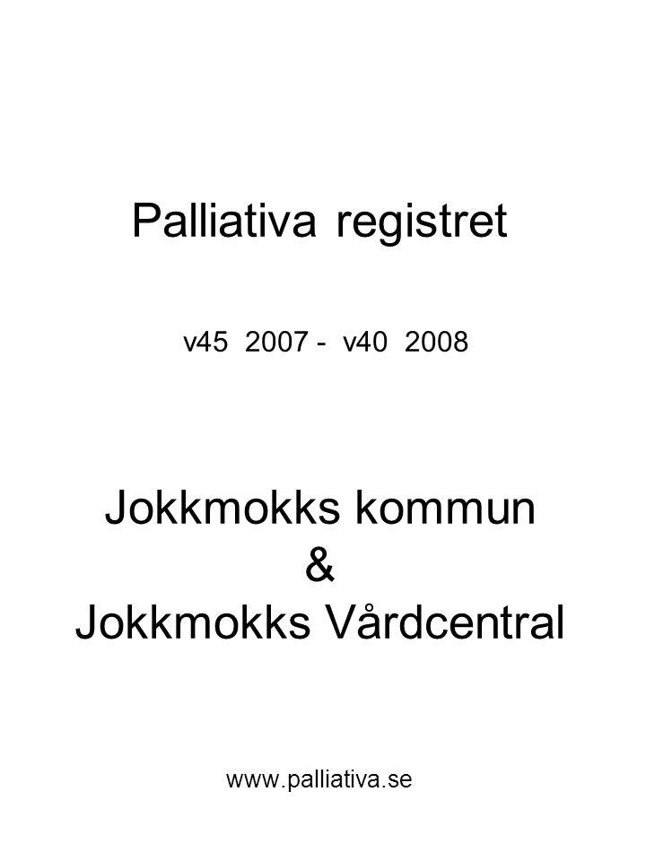 Palliativa registret v45 2007 - v40 2008 Jokkmokks kommun & Jokkmokks Vårdcentral www.palliativa.se