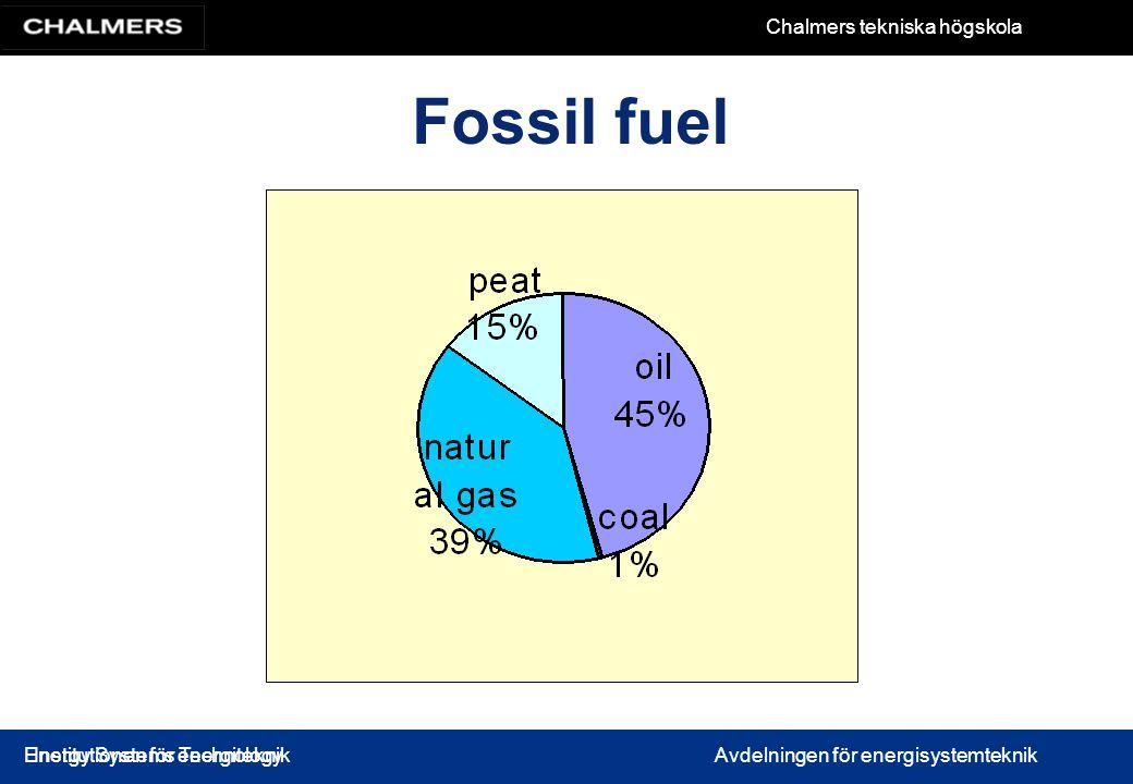 Chalmers tekniska högskola Institutionen för energiteknikAvdelningen för energisystemteknik Energy Systems Technology Fossil fuel