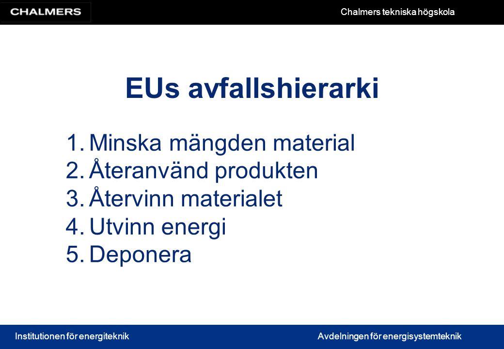 Chalmers tekniska högskola Institutionen för energiteknikAvdelningen för energisystemteknik EUs avfallshierarki 1. Minska mängden material 2. Återanvä
