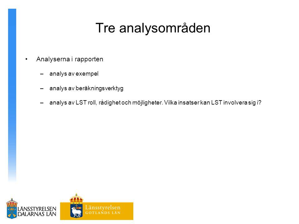 Tre analysområden Analyserna i rapporten –analys av exempel –analys av beräkningsverktyg –analys av LST roll, rådighet och möjligheter. Vilka insatser