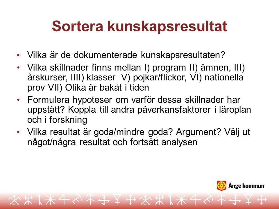 Sortera kunskapsresultat Vilka är de dokumenterade kunskapsresultaten? Vilka skillnader finns mellan I) program II) ämnen, III) årskurser, IIII) klass