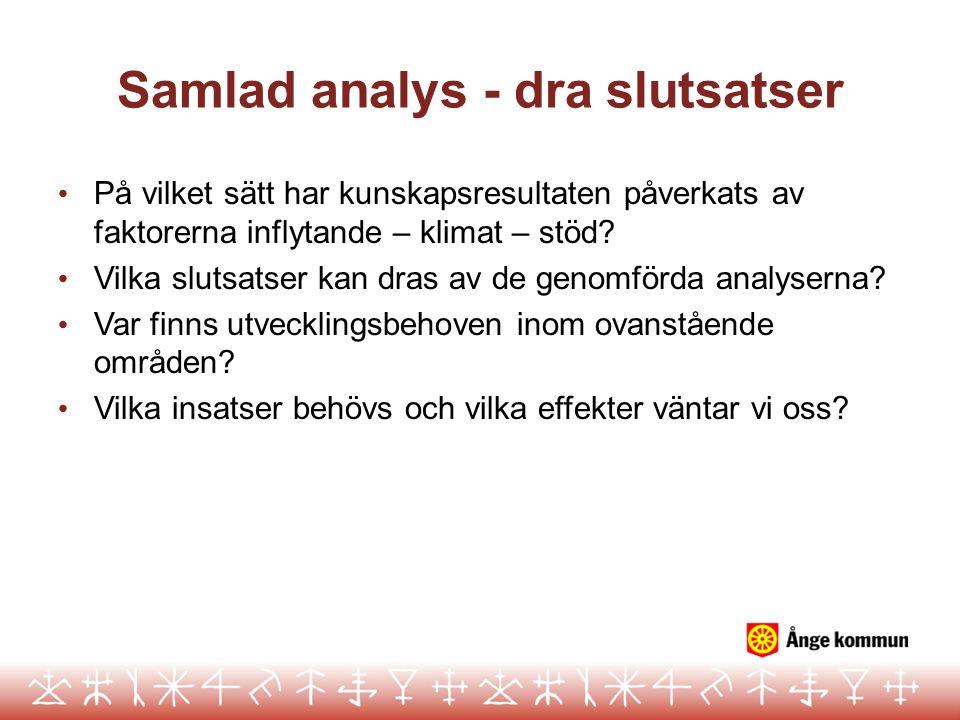 Samlad analys - dra slutsatser På vilket sätt har kunskapsresultaten påverkats av faktorerna inflytande – klimat – stöd? Vilka slutsatser kan dras av