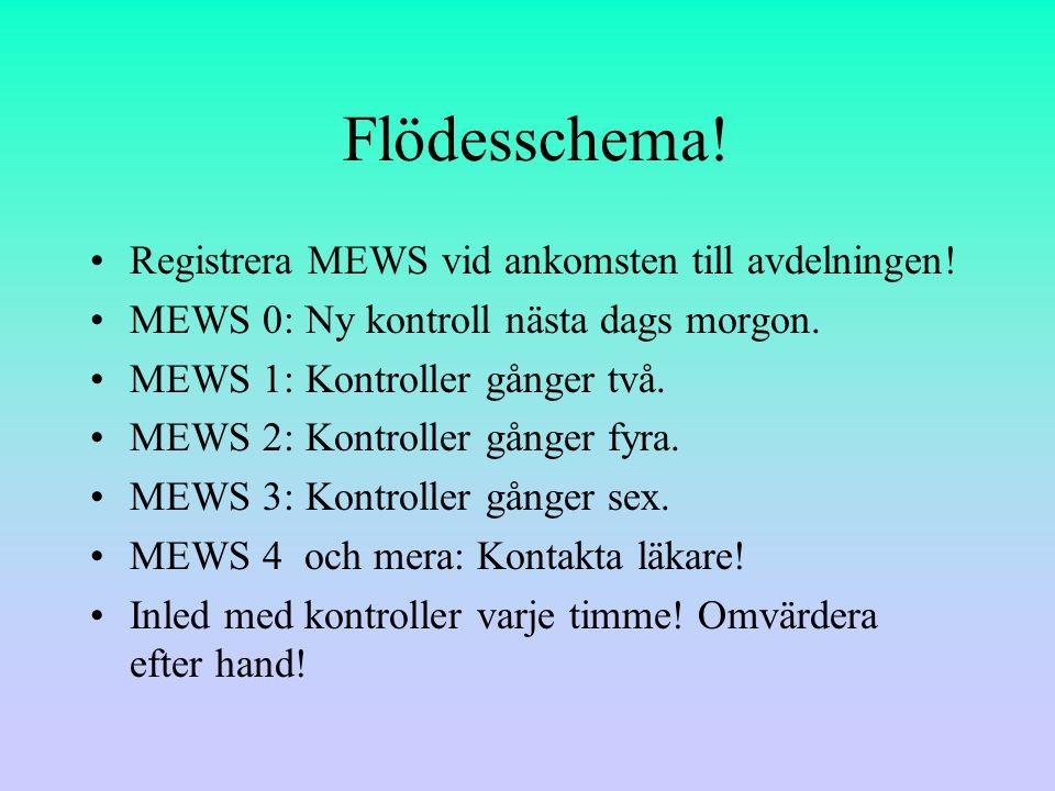 Flödesschema.Registrera MEWS vid ankomsten till avdelningen.