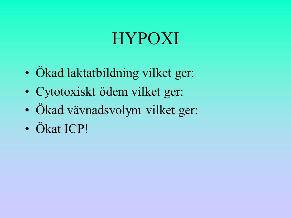 HYPOXI Ökad laktatbildning vilket ger: Cytotoxiskt ödem vilket ger: Ökad vävnadsvolym vilket ger: Ökat ICP!