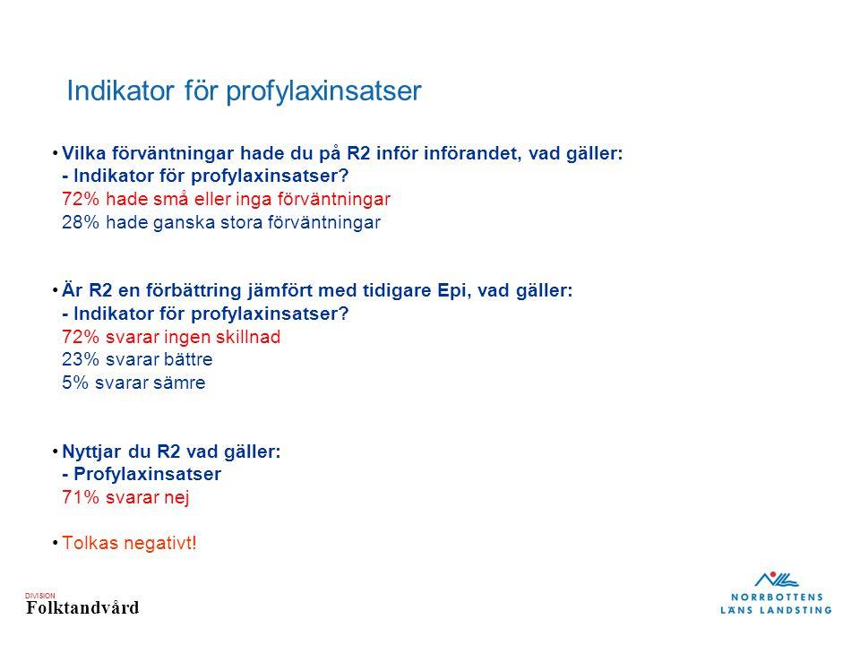 DIVISION Folktandvård Vilka förväntningar hade du på R2 inför införandet, vad gäller: - Indikator för profylaxinsatser.