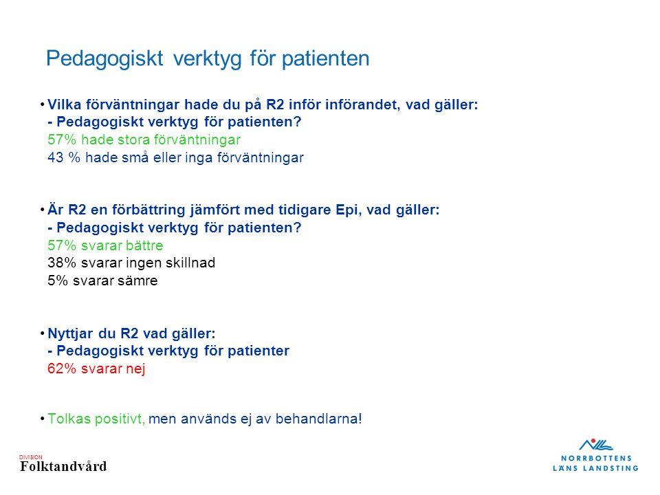 DIVISION Folktandvård Vilka förväntningar hade du på R2 inför införandet, vad gäller: - Pedagogiskt verktyg för patienten.