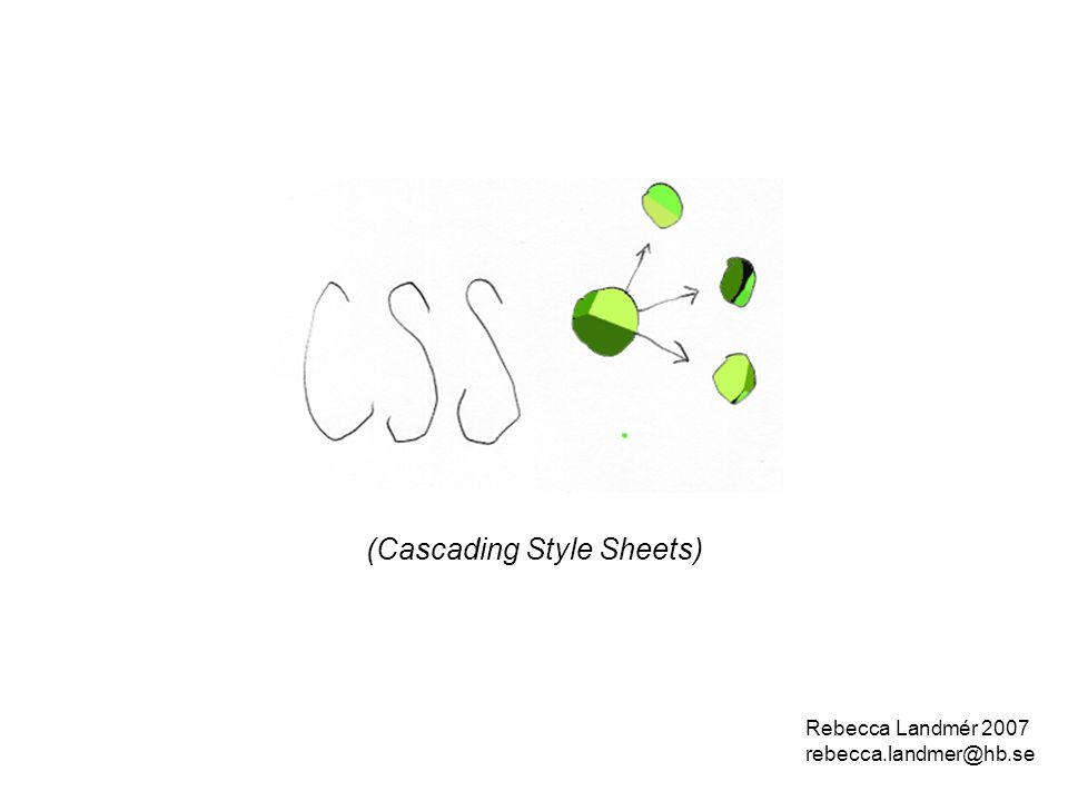 (Cascading Style Sheets) Rebecca Landmér 2007 rebecca.landmer@hb.se CSS