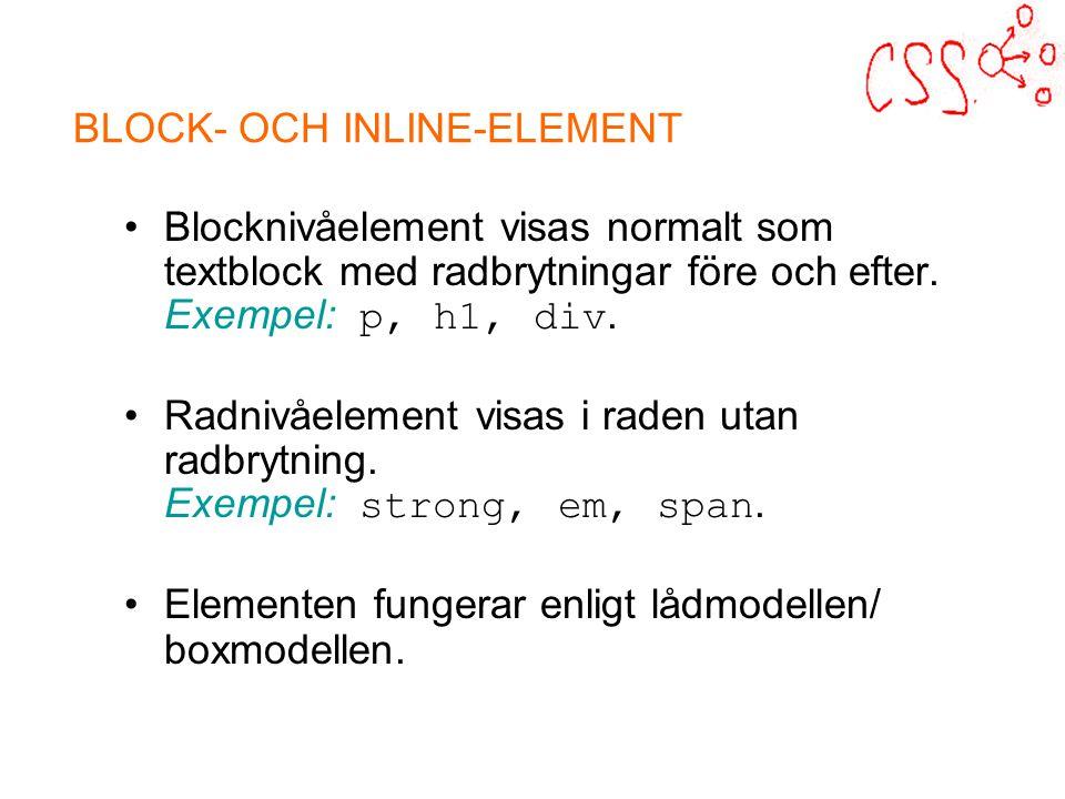 Blocknivåelement visas normalt som textblock med radbrytningar före och efter.