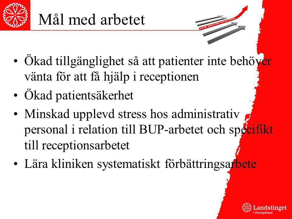 Mål med arbetet Ökad tillgänglighet så att patienter inte behöver vänta för att få hjälp i receptionen Ökad patientsäkerhet Minskad upplevd stress hos