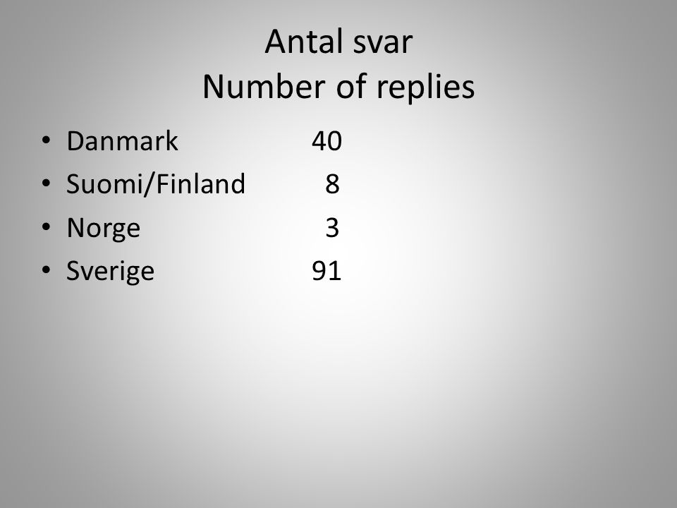 Antal svar Number of replies Danmark40 Suomi/Finland 8 Norge 3 Sverige91