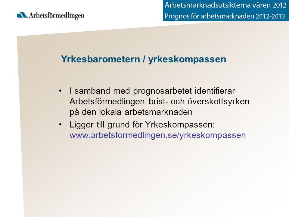 Yrkesbarometern / yrkeskompassen I samband med prognosarbetet identifierar Arbetsförmedlingen brist- och överskottsyrken på den lokala arbetsmarknaden Ligger till grund för Yrkeskompassen: www.arbetsformedlingen.se/yrkeskompassen