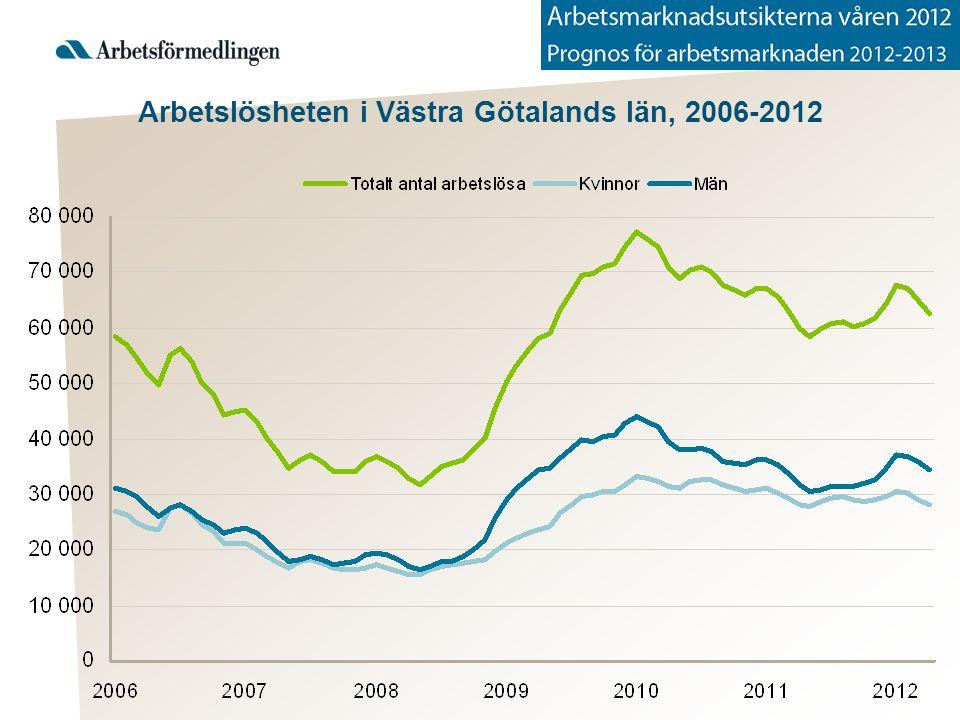 Arbetslösheten i Västra Götalands län, 2006-2012