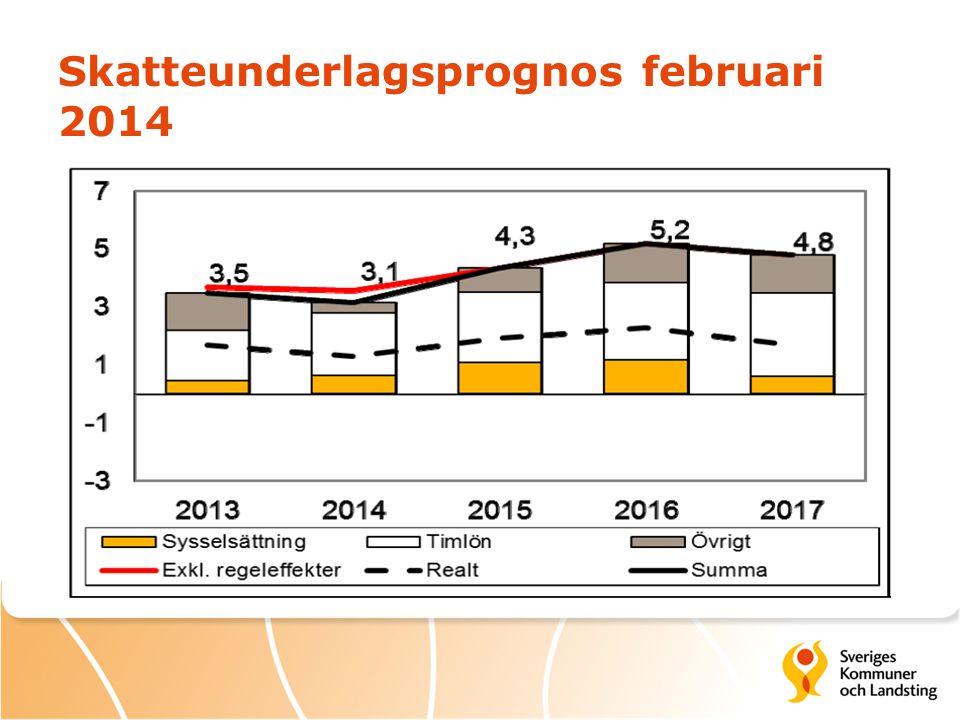 Skatteunderlagsprognos februari 2014