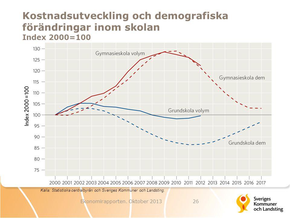 Kostnadsutveckling och demografiska förändringar inom skolan Index 2000=100 Ekonomirapporten. Oktober 201326 Källa: Statistiska centralbyrån och Sveri
