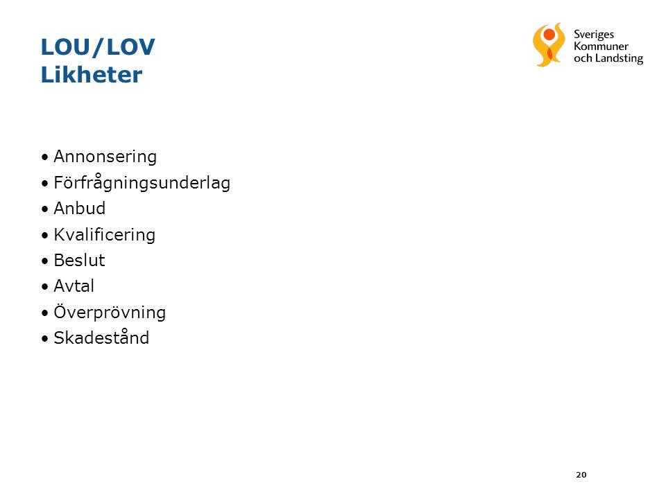 20 LOU/LOV Likheter Annonsering Förfrågningsunderlag Anbud Kvalificering Beslut Avtal Överprövning Skadestånd
