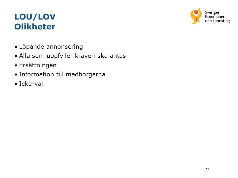 21 LOU/LOV Olikheter Löpande annonsering Alla som uppfyller kraven ska antas Ersättningen Information till medborgarna Icke-val