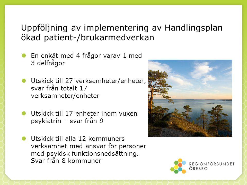 Uppföljning av implementering av Handlingsplan ökad patient-/brukarmedverkan En enkät med 4 frågor varav 1 med 3 delfrågor Utskick till 27 verksamhete