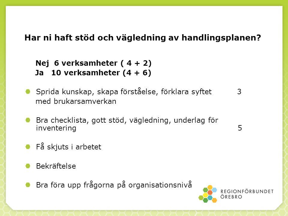 Har ni haft stöd och vägledning av handlingsplanen? Nej 6 verksamheter ( 4 + 2) Ja 10 verksamheter (4 + 6) Sprida kunskap, skapa förståelse, förklara