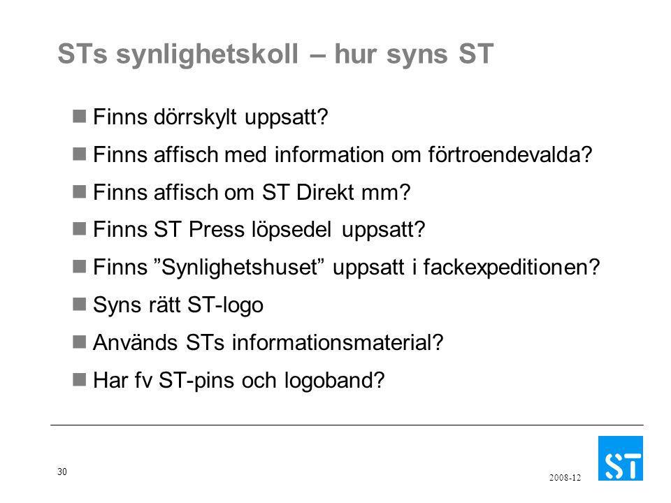 30 2008-12 STs synlighetskoll – hur syns ST Finns dörrskylt uppsatt? Finns affisch med information om förtroendevalda? Finns affisch om ST Direkt mm?