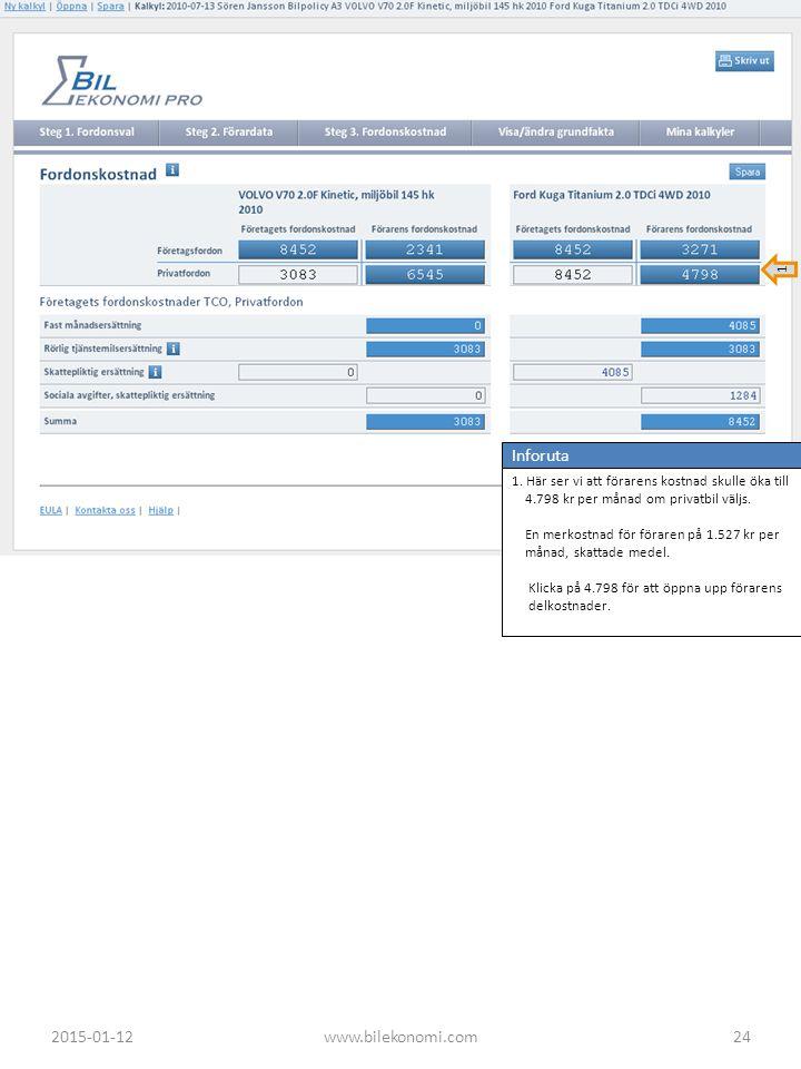 2015-01-1224www.bilekonomi.com Inforuta 1. Här ser vi att förarens kostnad skulle öka till 4.798 kr per månad om privatbil väljs. En merkostnad för fö