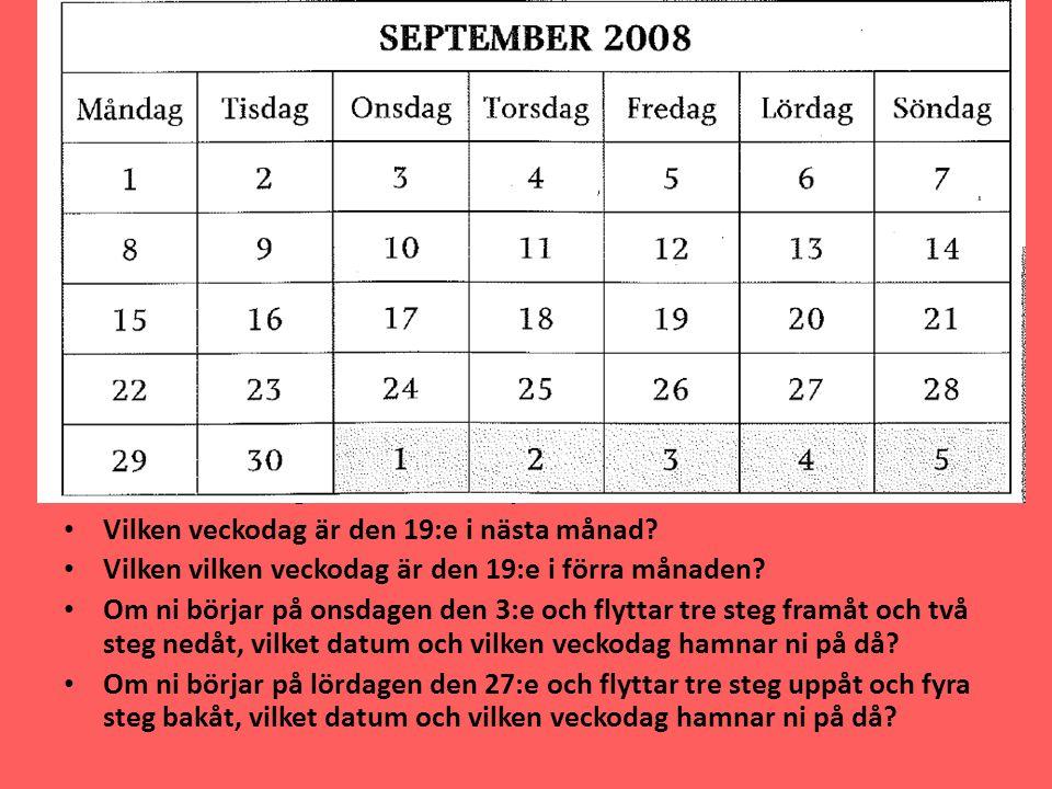 Kalender länk Vilken veckodag är den 19:e i September 2008? Vilken veckodag är den 19:e i nästa månad? Vilken vilken veckodag är den 19:e i förra måna