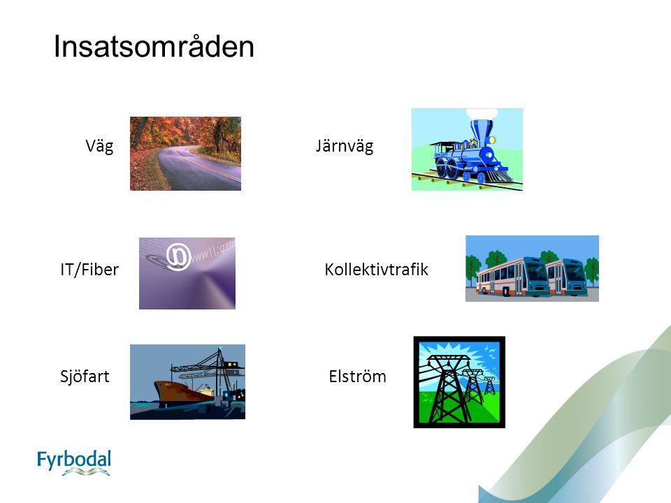 Insatsområden Väg Järnväg IT/Fiber Kollektivtrafik Sjöfart Elström