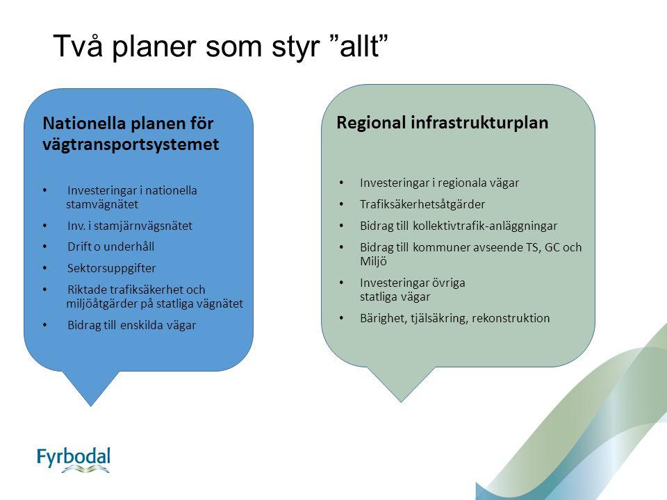 Två planer som styr allt Nationella planen för vägtransportsystemet Investeringar i nationella stamvägnätet Inv.