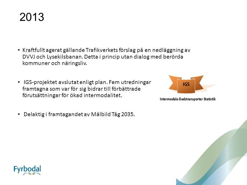2014 Regional transportinfrastrukturplan 2014-2025 fastställd.