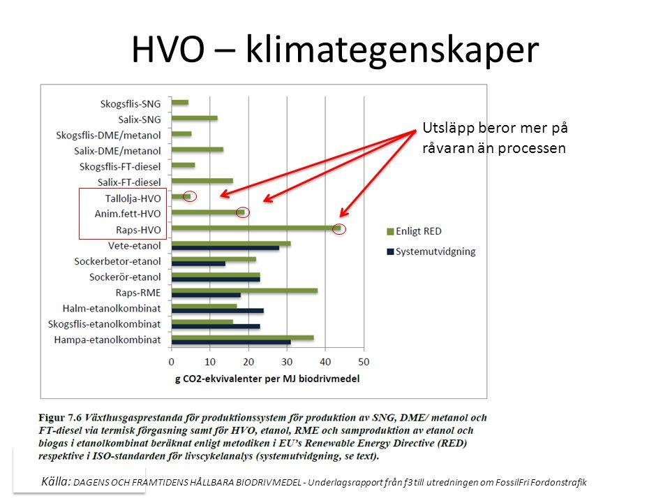 HVO – klimategenskaper w Källa: DAGENS OCH FRAMTIDENS HÅLLBARA BIODRIVMEDEL - Underlagsrapport från f3 till utredningen om FossilFri Fordonstrafik Uts