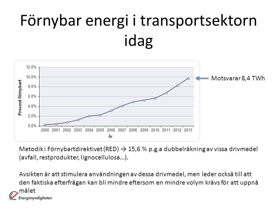 Förnybar energi i transportsektorn idag Motsvarar 8,4 TWh Metodik i Förnybartdirektivet (RED) → 15,6 % p.g.a dubbelräkning av vissa drivmedel (avfall,