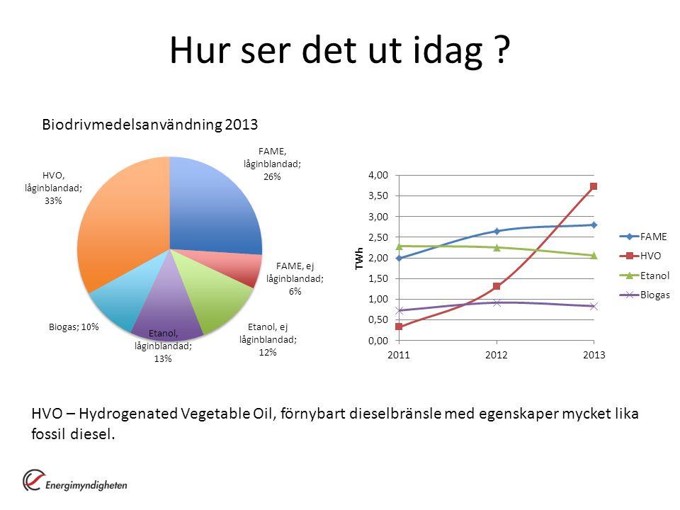 Hur ser det ut idag ? Biodrivmedelsanvändning 2013 HVO – Hydrogenated Vegetable Oil, förnybart dieselbränsle med egenskaper mycket lika fossil diesel.