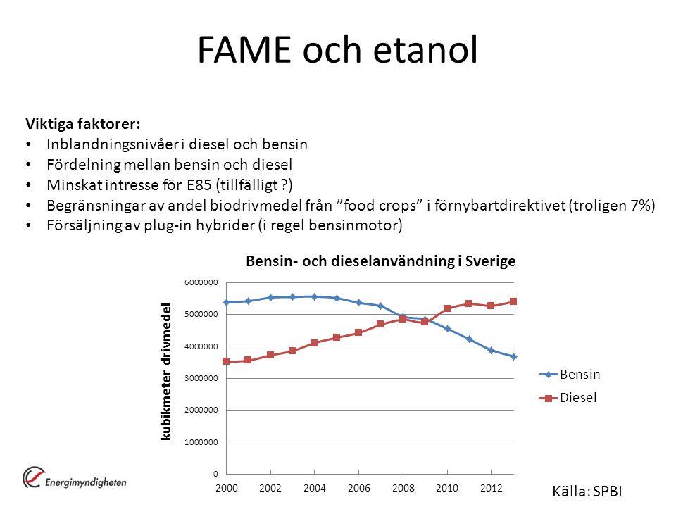 FAME och etanol Viktiga faktorer: Inblandningsnivåer i diesel och bensin Fördelning mellan bensin och diesel Minskat intresse för E85 (tillfälligt ?)