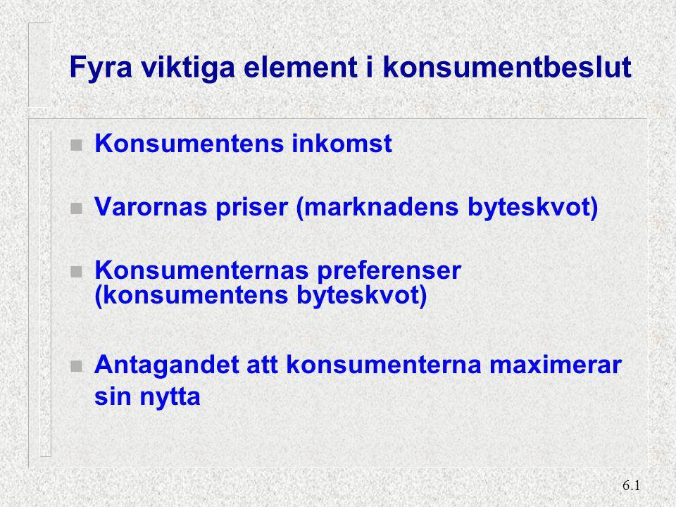 6.1 Fyra viktiga element i konsumentbeslut n Konsumentens inkomst n Varornas priser (marknadens byteskvot) n Konsumenternas preferenser (konsumentens