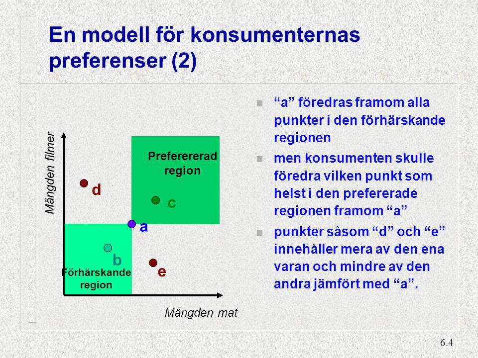 """6.4 En modell för konsumenternas preferenser (2) n """"a"""" föredras framom alla punkter i den förhärskande regionen n men konsumenten skulle föredra vilke"""
