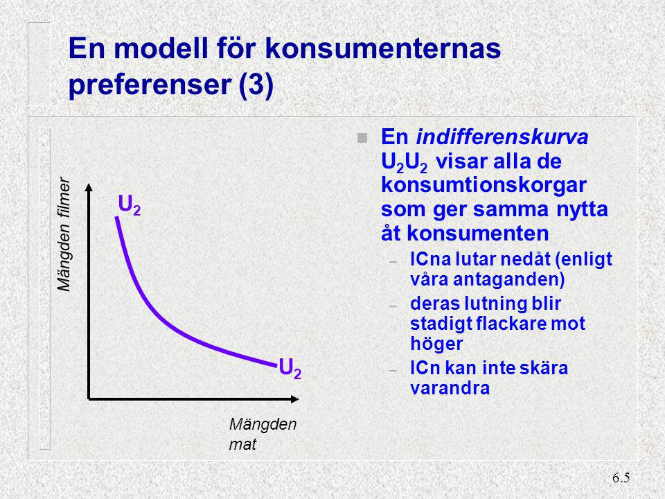 6.6 Konsumentens optimala val n Den valda punkten ligger vid C n där budgetlinjen tangerar en U-kurva n Punkterna B och E har vi också råd med n men ger lägre nytta, n då U ligger lägre.