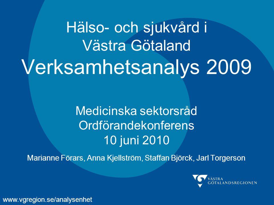Verksamhetsanalys 2009 www.vgregion.se/analysenhet Samlad årlig uppföljning av hälso- och sjukvården Sjätte rapporten Skall ge en sammanhållen bild av hälso- och sjukvården i regionen Jämförelser mellan områden och över tid Befintliga data Komplement till årsredovisning och annan uppföljning Samverkan mellan flera enheter Nytt care need index, akutmottagning, sjuklighet i hjärt- kärlsjukdomar, mer undvikbar slutenvård Kommentar ur genusperspektiv i kort om rutor Webprofiler