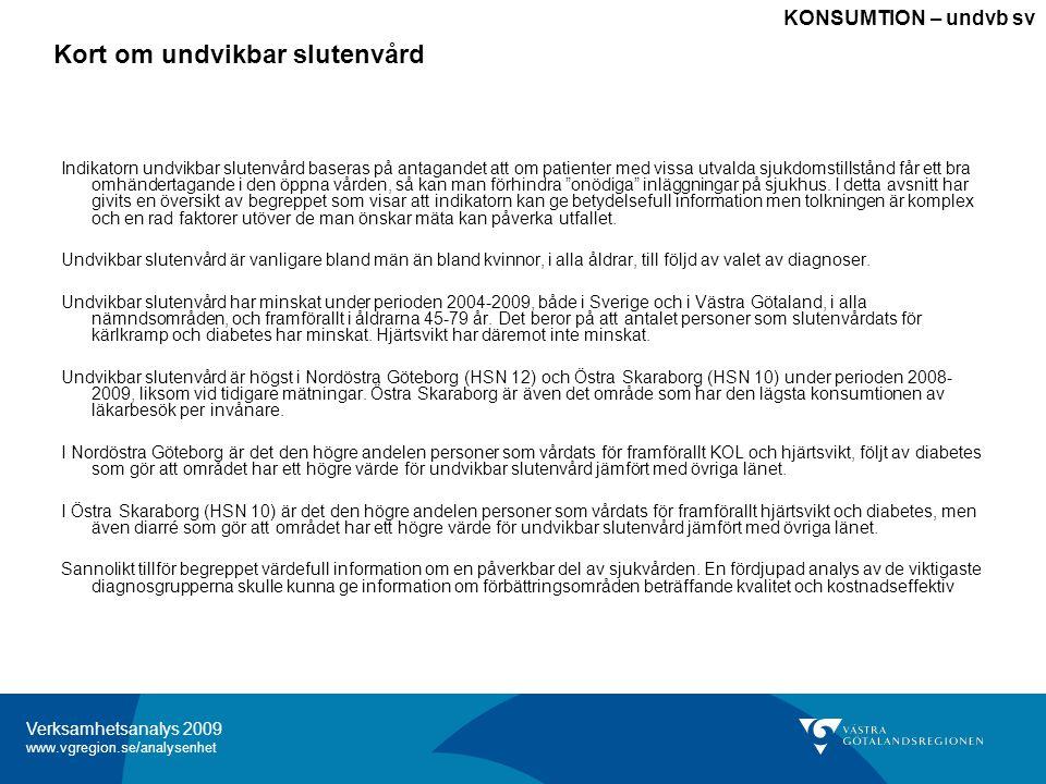 Verksamhetsanalys 2009 www.vgregion.se/analysenhet Vårdkonsumtion Kontaktgrad Öppenvård Slutenvård Undvikbar slutenvård Hjärt- och kärlsjukdomar Hjärtinfarkt Stroke Inklusive dödlighet utanför sjukhus