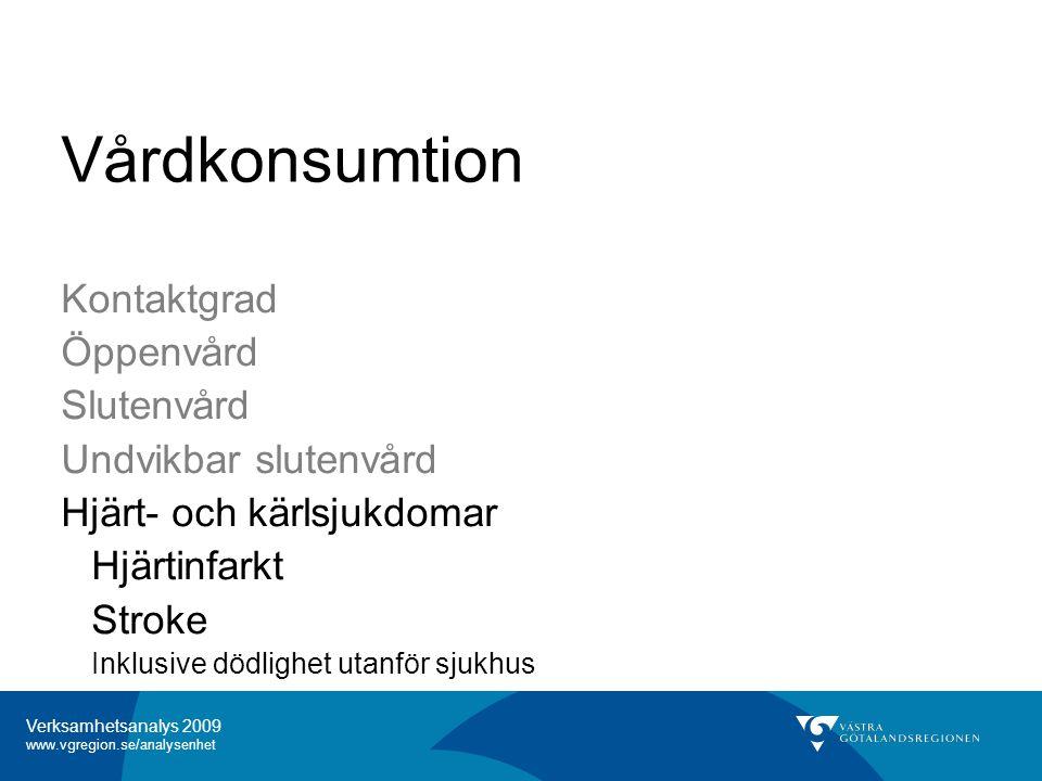 Verksamhetsanalys 2009 www.vgregion.se/analysenhet Hjärtinfarkt