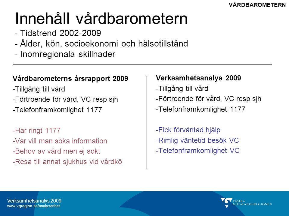 Verksamhetsanalys 2009 www.vgregion.se/analysenhet Allt fler västragötalänningar är nöjda med sjukvården Tillgång till vård Förtroende VC Rimlig väntetid VC Telefonfram- komlighet VC Förtroende sjh VÅRDBAROMETERN