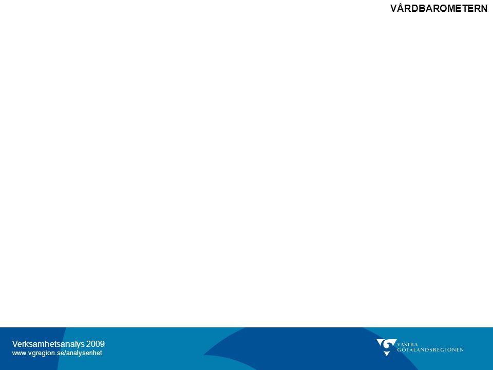 Verksamhetsanalys 2009 www.vgregion.se/analysenhet VÅRDBAROMETERN