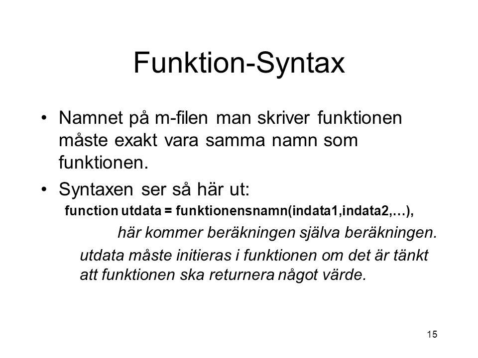 15 Funktion-Syntax Namnet på m-filen man skriver funktionen måste exakt vara samma namn som funktionen.