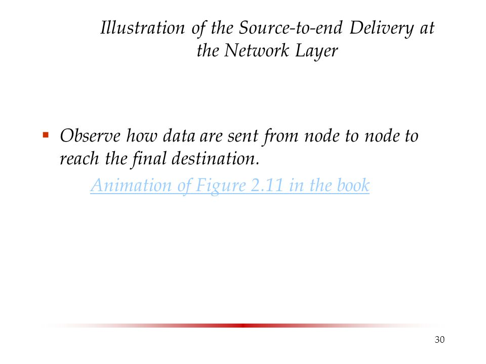 30 Illustration of the Source-to-end Delivery at the Network Layer  Observe how data are sent from node to node to reach the final destination.