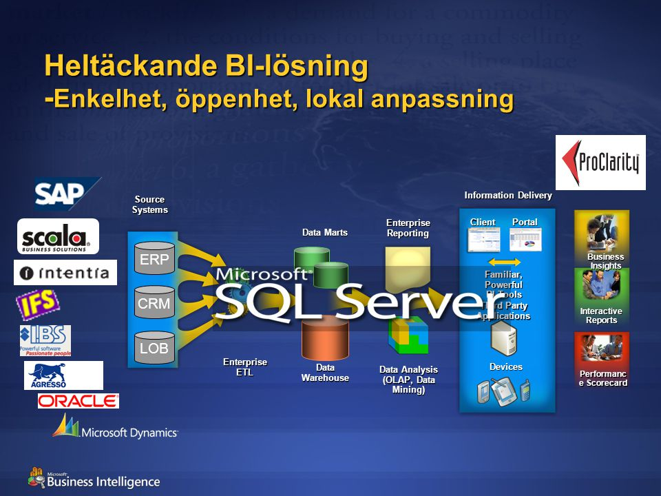 Heltäckande BI-lösning - Enkelhet, öppenhet, lokal anpassning Information Delivery Data Marts CRM LOB ERP Source Systems Data Analysis (OLAP, Data Mining) Familiar, Powerful BI Tools ClientPortal Devices Enterprise ETL Third Party Applications Enterprise Reporting Performanc e Scorecard Interactive Reports Business Insights Data Warehouse